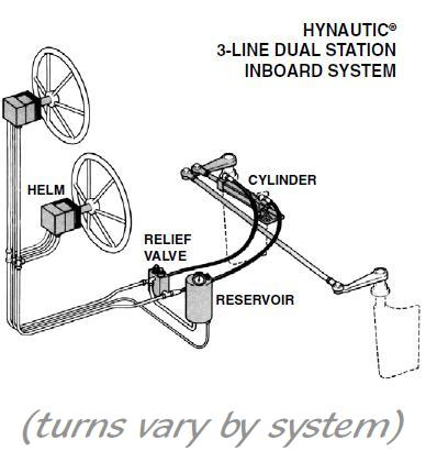 Mercury Outboard Motors on evinrude wiring diagram